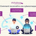 eviter-arnaques-sur-internet